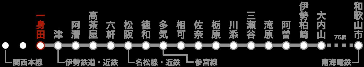 路線図(一身田)。