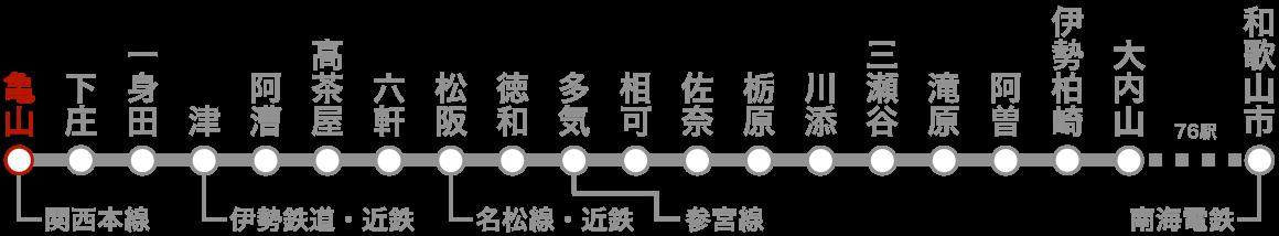 路線図(亀山)。