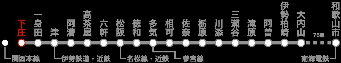 路線図(下庄)。