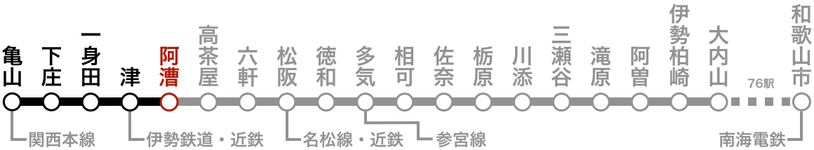 路線図(阿漕)。