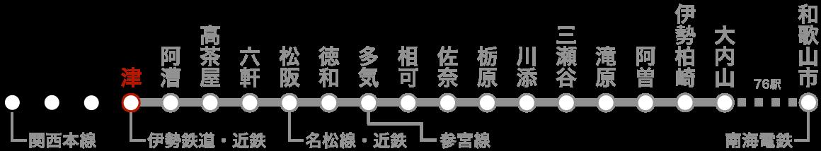 路線図(津)。