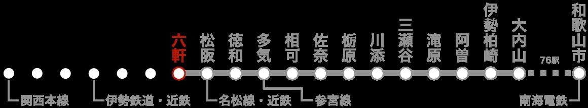 路線図(六軒)。