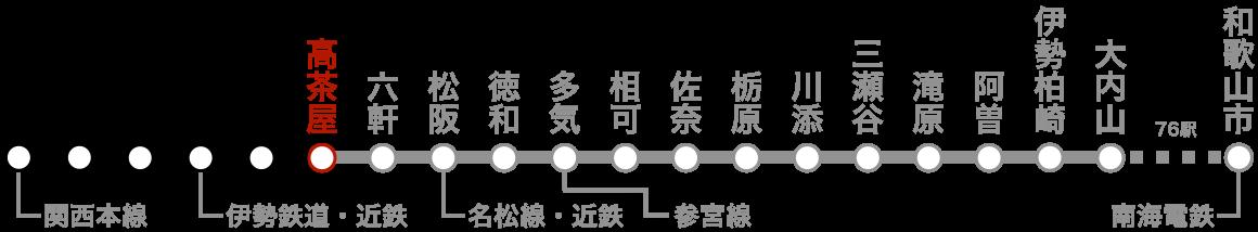 路線図(高茶屋)。