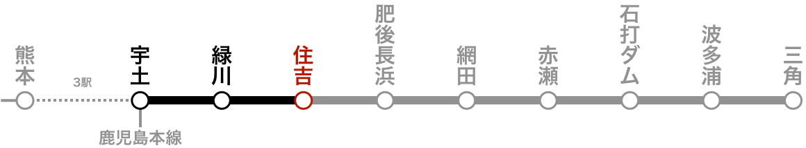 路線図(住吉)。