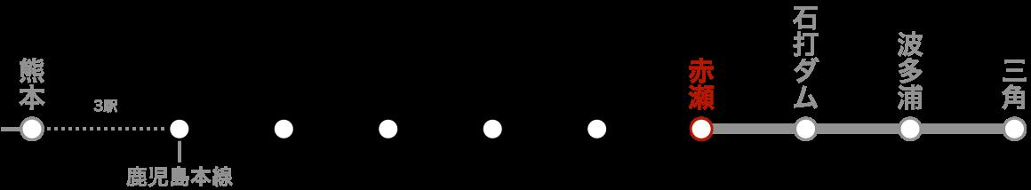 路線図(赤瀬)。
