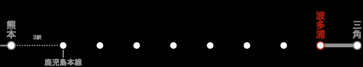 路線図(波多浦)。