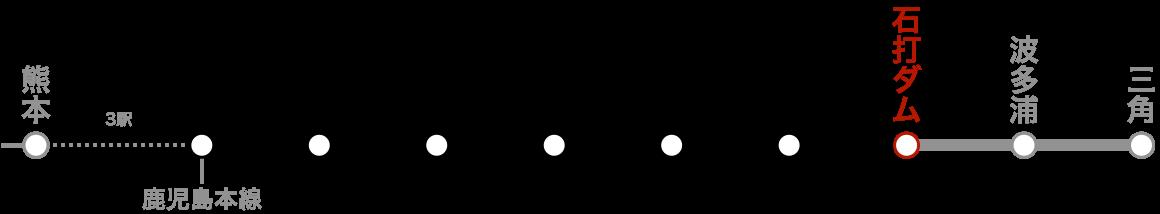 路線図(石打ダム)。