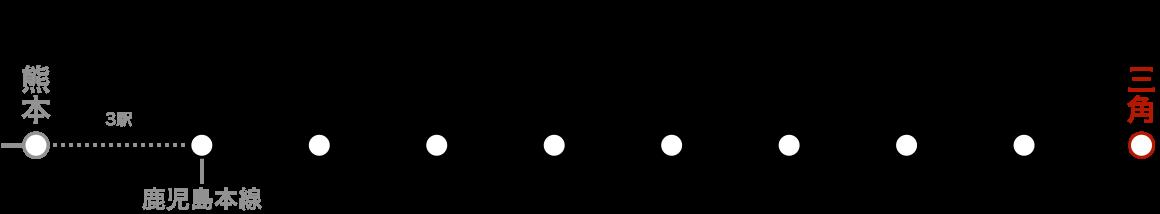 路線図(三角)。