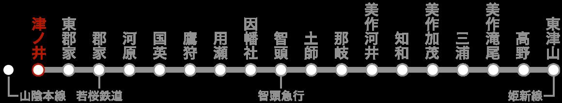 路線図(津ノ井)。