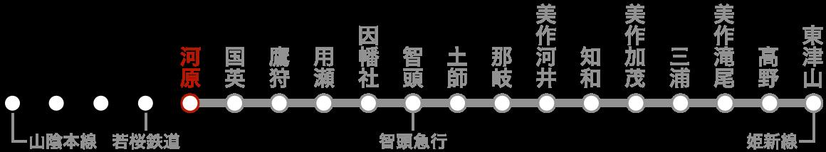 路線図(河原)。