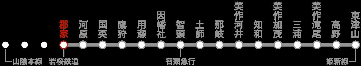 路線図(郡家)。