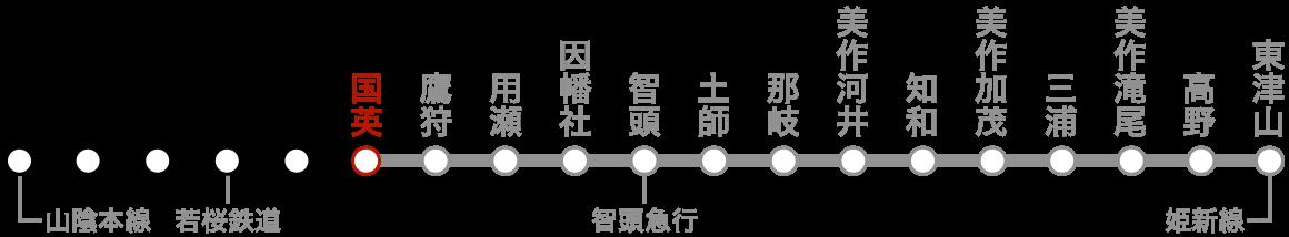 路線図(国英)。