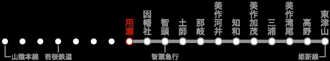 路線図(用瀬)。