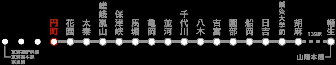 路線図(円町)。