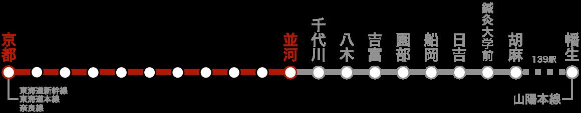 路線図(プロローグ)。