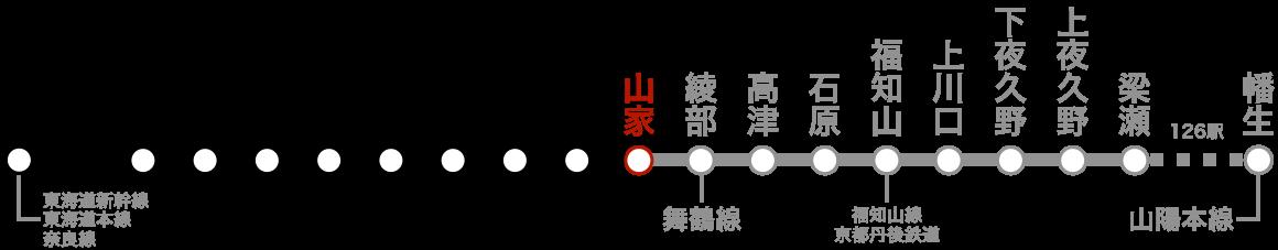 路線図(山家)。